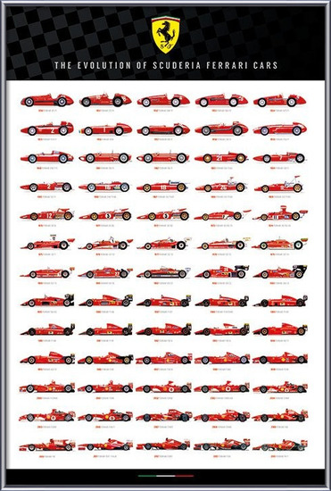 Ferrari - Evolution of Scuderia Cars Poster