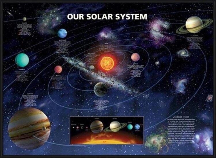 SOLAR SYSTEM Poster
